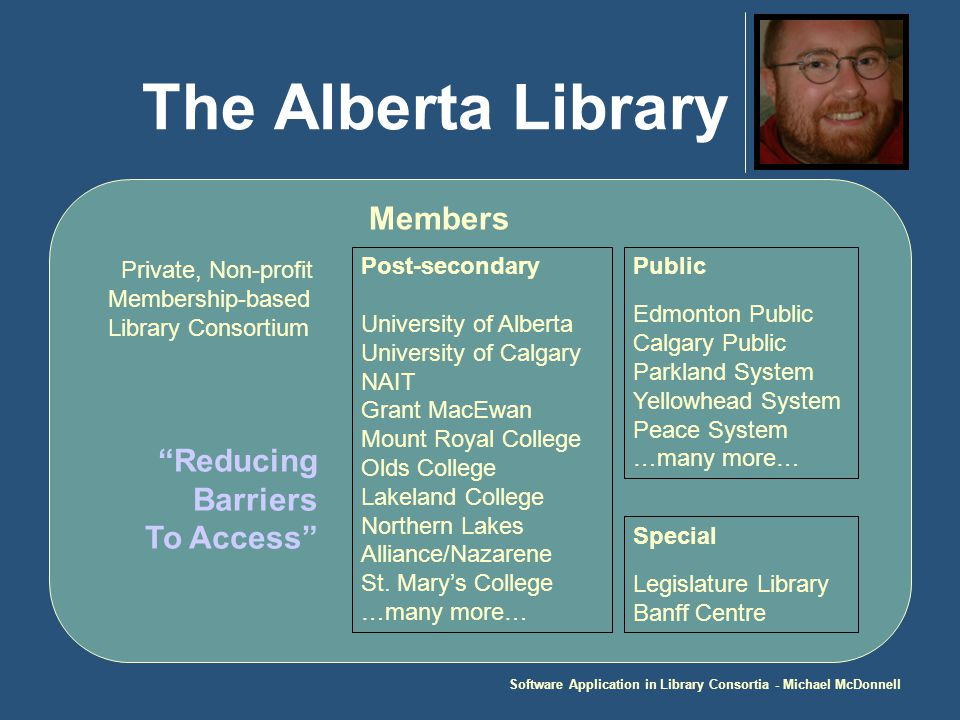 Software Application in Library Consortia - Michael McDonnell The Alberta Library Public Edmonton Public Calgary Public Parkland System Yellowhead System Peace System …many more… Post-secondary University of Alberta University of Calgary NAIT Grant MacEwan Mount Royal College Olds College Lakeland College Northern Lakes Alliance/Nazarene St.