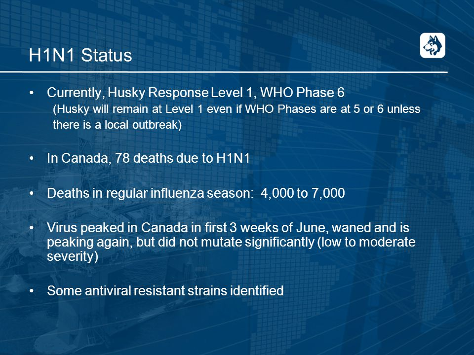 H1N1 Status Currently, Husky Response Level 1, WHO Phase 6 (Husky will remain at Level 1 even if WHO Phases are at 5 or 6 unless there is a local outbreak) In Canada, 78 deaths due to H1N1 Deaths in regular influenza season: 4,000 to 7,000 Virus peaked in Canada in first 3 weeks of June, waned and is peaking again, but did not mutate significantly (low to moderate severity) Some antiviral resistant strains identified