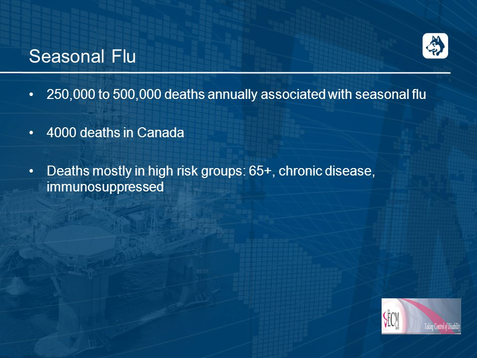 Seasonal Flu 250,000 to 500,000 deaths annually associated with seasonal flu 4000 deaths in Canada Deaths mostly in high risk groups: 65+, chronic disease, immunosuppressed