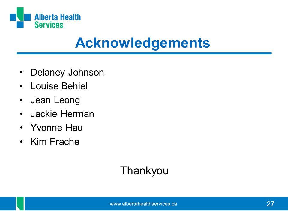 27 Acknowledgements Delaney Johnson Louise Behiel Jean Leong Jackie Herman Yvonne Hau Kim Frache Thankyou