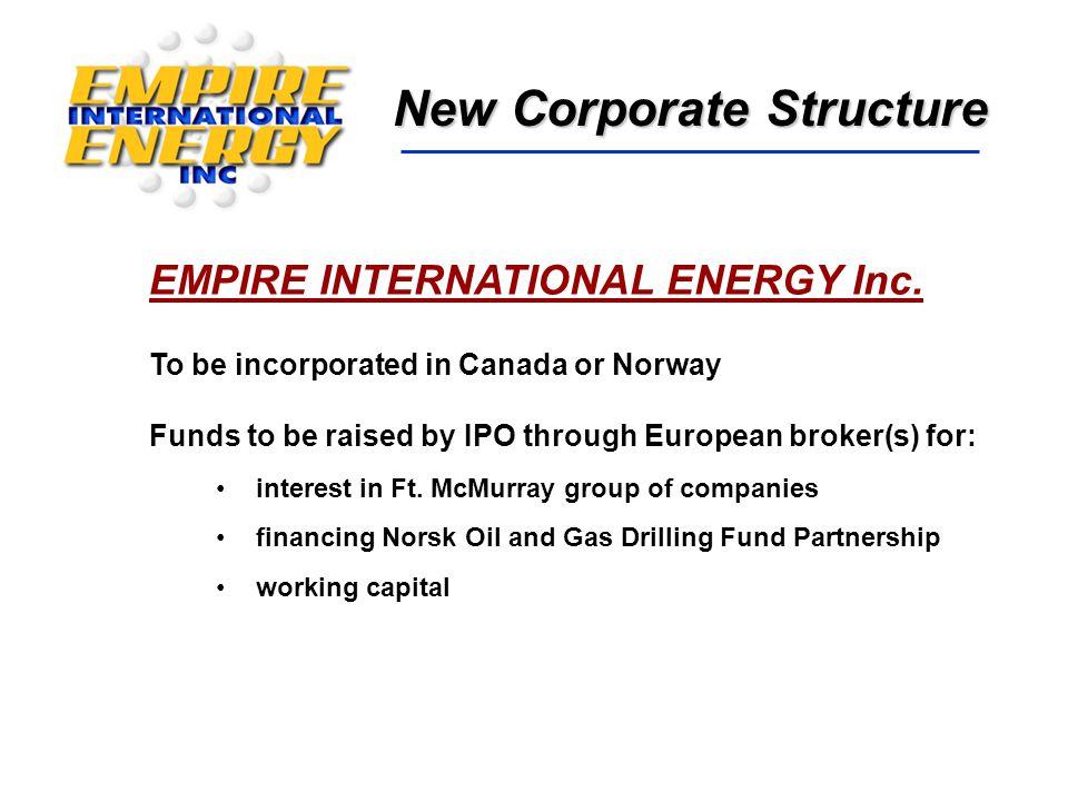 EMPIRE INTERNATIONAL ENERGY Inc.