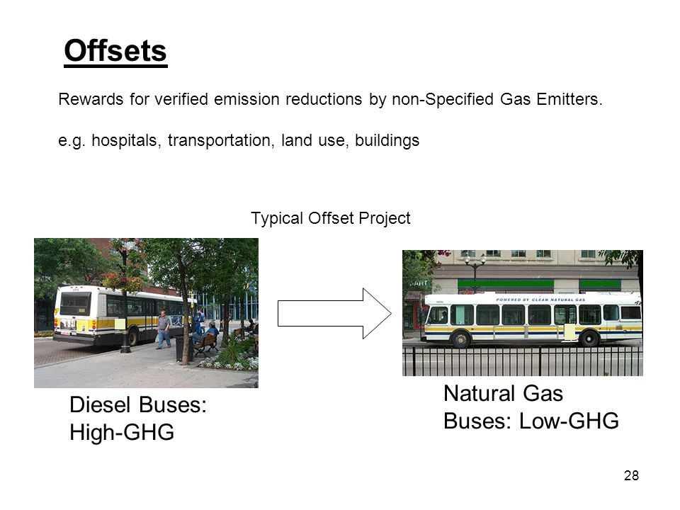 28 Offsets Rewards for verified emission reductions by non-Specified Gas Emitters.