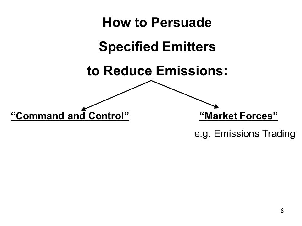 8 How to Persuade Specified Emitters to Reduce Emissions: Command and Control Market Forces e.g.