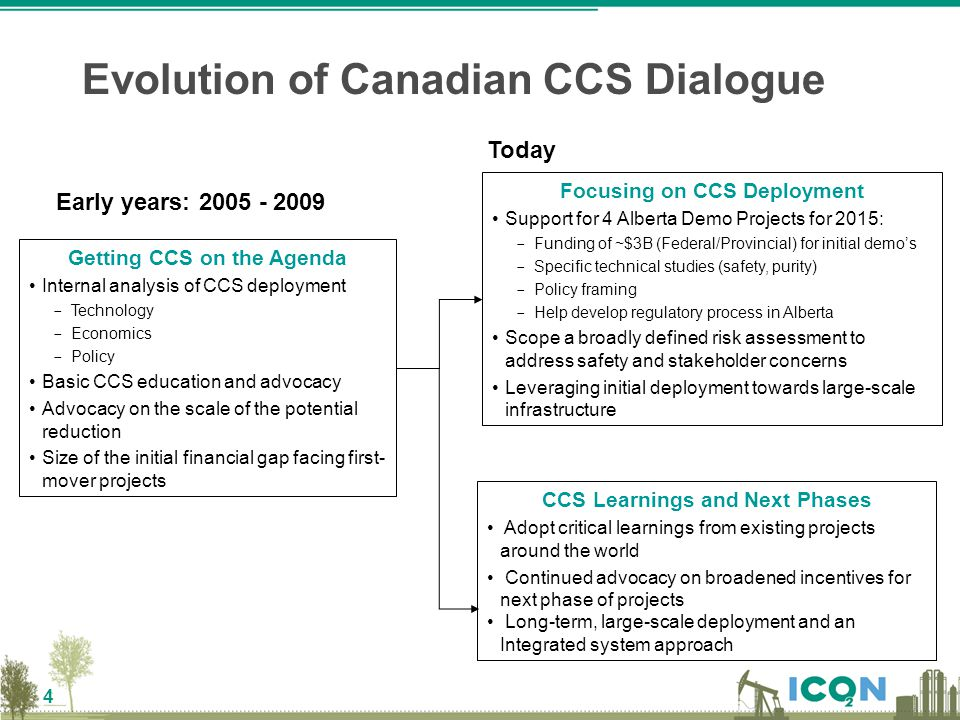 4 Evolution of Canadian CCS Dialogue Early years: 2005 - 2009 Today Getting CCS on the Agenda Internal analysis of CCS deployment - Technology - Econo