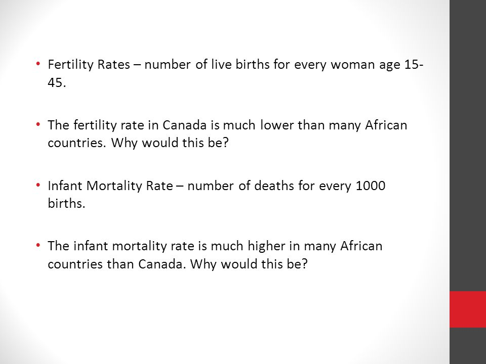 Fertility Rates – number of live births for every woman age 15- 45.