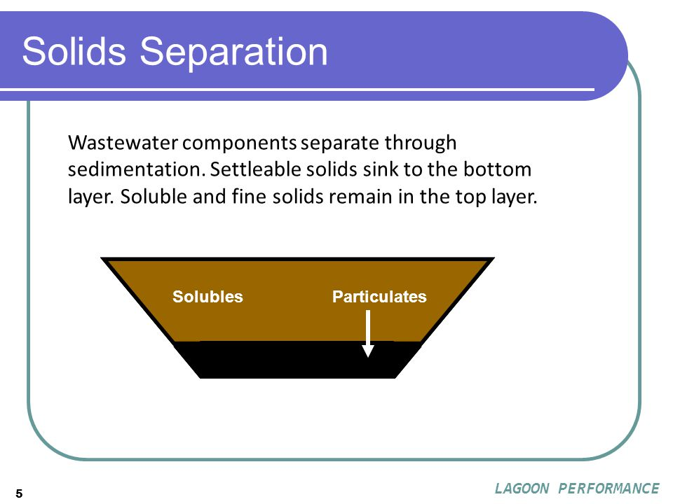 5 Solids Separation SolublesParticulates Wastewater components separate through sedimentation.