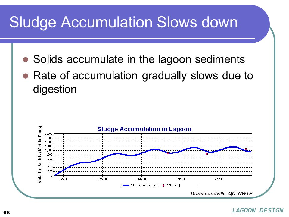 68 Sludge Accumulation Slows down Solids accumulate in the lagoon sediments Rate of accumulation gradually slows due to digestion Drummondville, QC WWTP LAGOON DESIGN