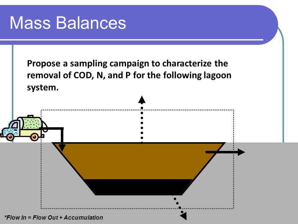 81 Mass Balances Propose a sampling campaign to characterize the removal of COD, N, and P for the following lagoon system.