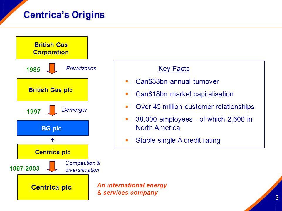 3 Centrica's Origins British Gas Corporation British Gas plc Centrica plc Privatization Demerger Competition & diversification 1985 1997 1997-2003 BG
