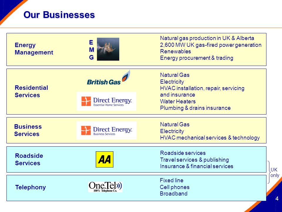 4 Our Businesses Residential Services Business Services Energy Management E EEMGMGEEMGMG Natural gas production in UK & Alberta 2,600 MW UK gas-fired power generation Renewables Energy procurement & trading Natural Gas Electricity HVAC installation, repair, servicing and insurance Water Heaters Plumbing & drains insurance Natural Gas Electricity HVAC mechanical services & technology Roadside Services Telephony Roadside services Travel services & publishing Insurance & financial services Fixed line Cell phones Broadband UK only