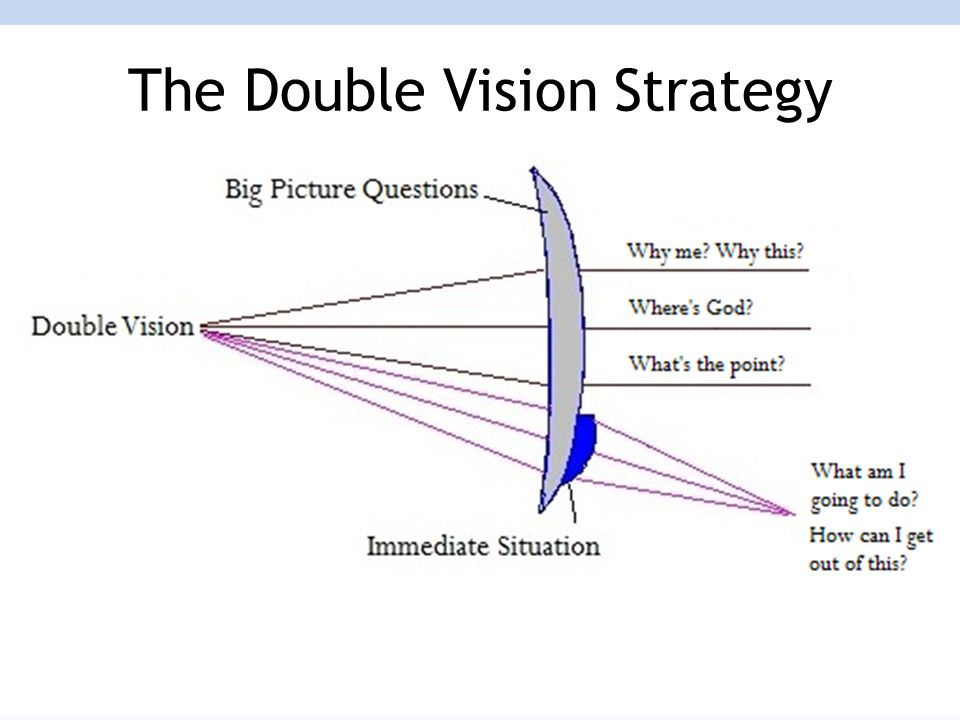 The Double Vision Strategy