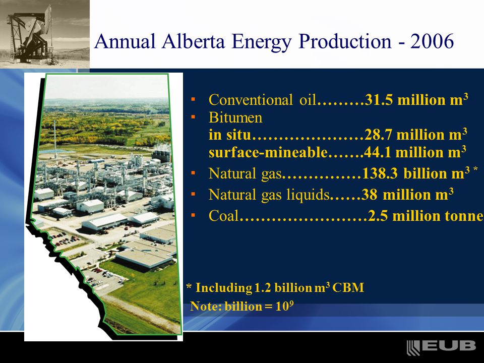 Annual Alberta Energy Production - 2006 · Conventional oil………31.5 million m 3 · Bitumen in situ…………………28.7 million m 3 surface-mineable…….44.1 million m 3 · Natural gas……………138.3 billion m 3 * · Natural gas liquids……38 million m 3 · Coal……………………2.5 million tonnes * Including 1.2 billion m 3 CBM Note: billion = 10 9