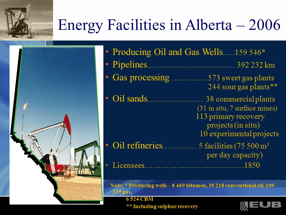 Energy Facilities in Alberta – 2006 · Producing Oil and Gas Wells …..159 546* · Pipelines …………………………… 392 232 km · Gas processing.................