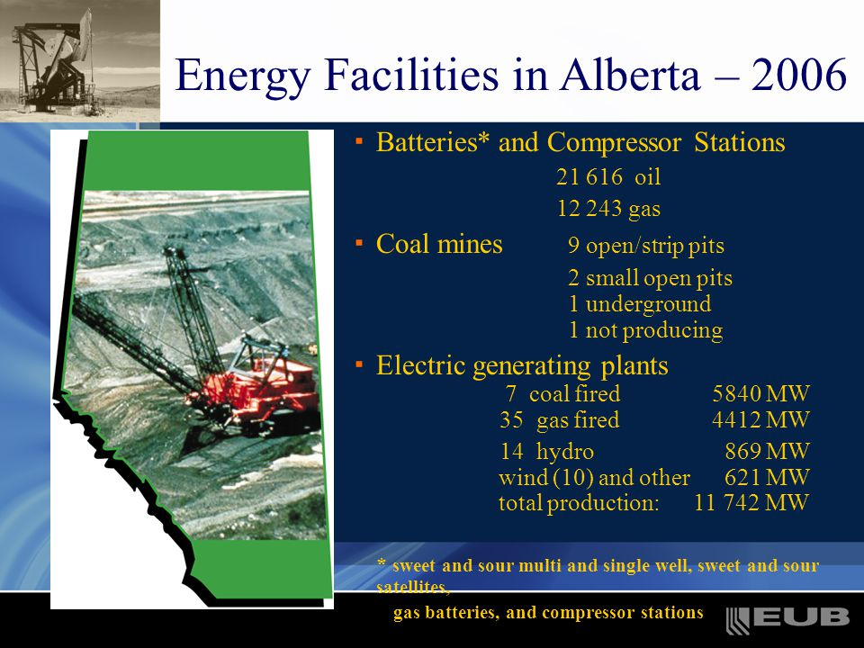 Energy Facilities in Alberta – 2006 · Batteries*and Compressor Stations 21 616 oil 12 243 gas · Coal mines 9 open/strip pits 2 small open pits 1 underground 1 not producing · Electric generating plants 7 coal fired 5840 MW 35 gas fired 4412 MW 14 hydro 869 MW wind (10) and other 621 MW total production: 11 742 MW * sweet and sour multi and single well, sweet and sour satellites, gas batteries, and compressor stations