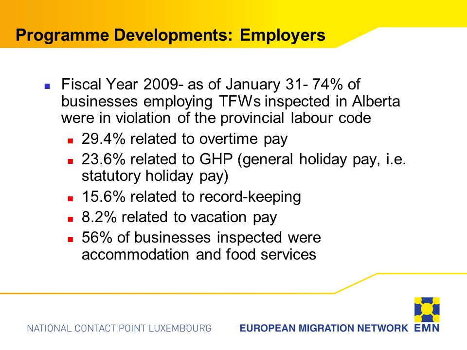 Programme Developments: Employers Fiscal Year 2009- as of January 31- 74% of businesses employing TFWs inspected in Alberta were in violation of the provincial labour code 29.4% related to overtime pay 23.6% related to GHP (general holiday pay, i.e.
