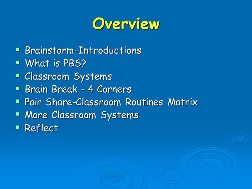 Brainstorm Effective classroom management…