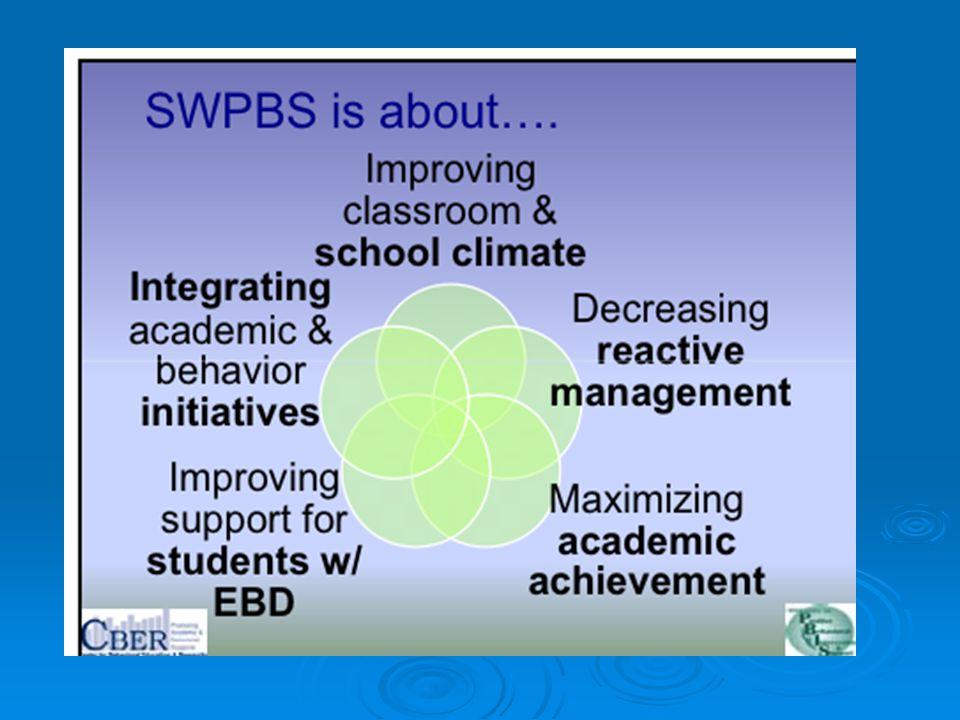Classroom Pt.2 Classroom Pt. 2 6. Maximizing academic engagement time 7.