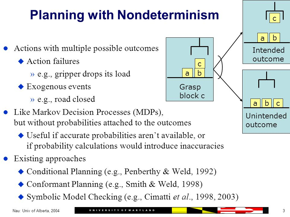 4Nau: Univ of Alberta, 2004 Research Motivation l Algorithms for planning with nondeterminism have very high computational complexity u Search space usually is huge u Existing algorithms search most of the space l Classical planning u Lots of work on generating plans quickly u Techniques for pruning large parts of the entire space u Can we generalize any of these techniques for use in nondeterministic domains?