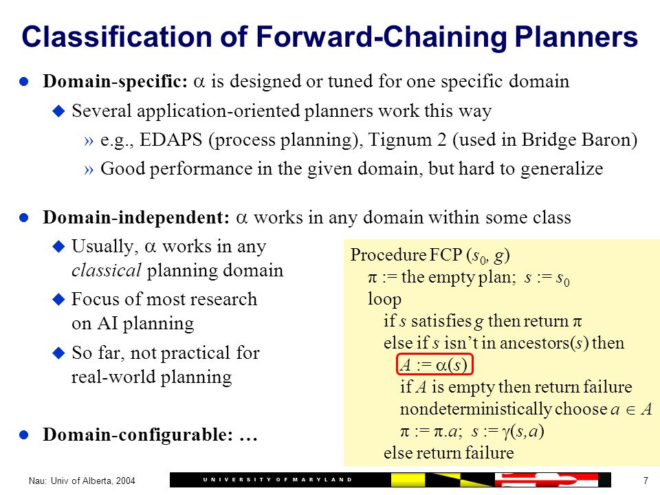 18Nau: Univ of Alberta, 2004 Nondeterminization (Step 1) l Rewrite FCP so that it generates solution policies rather than solution plans Procedure Policy-FCP (s 0, g, K) π :=  ; s := s 0 loop if s satisfies g then return π else if s isn't in S π then A :=  (s, K) if A is empty then return failure nondeterministically choose a  A π := π  {(s,a)}; s :=  (s,a) else return failure Procedure FCP (s 0, g, K) π := the empty plan; s := s 0 loop if s satisfies g then return π else if s isn't in ancestors(s) then A :=  (s, K) if A is empty then return failure nondeterministically choose a  A π := π.a; s :=  (s,a) else return failure