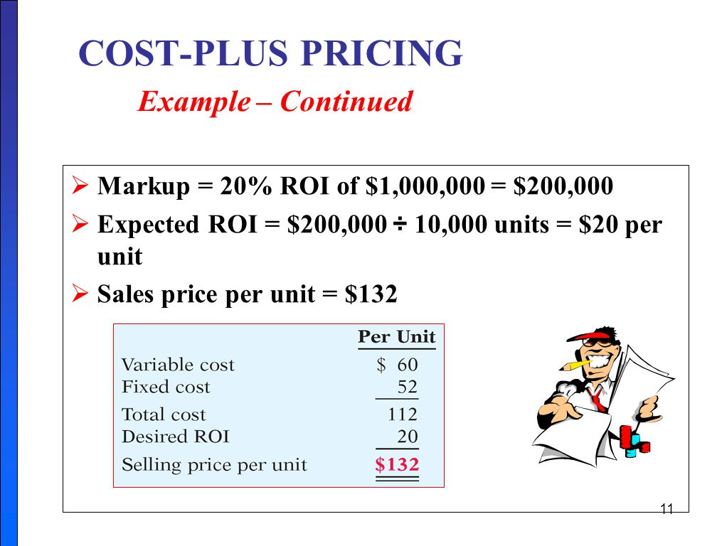 11 COST-PLUS PRICING Example – Continued  Markup = 20% ROI of $1,000,000 = $200,000  Expected ROI = $200,000 ÷ 10,000 units = $20 per unit  Sales price per unit = $132