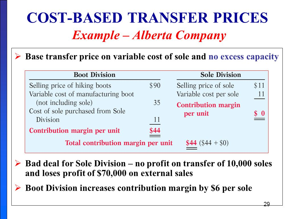29 COST-BASED TRANSFER PRICES Example – Alberta Company  Base transfer price on variable cost of sole and no excess capacity  Bad deal for Sole Division – no profit on transfer of 10,000 soles and loses profit of $70,000 on external sales  Boot Division increases contribution margin by $6 per sole