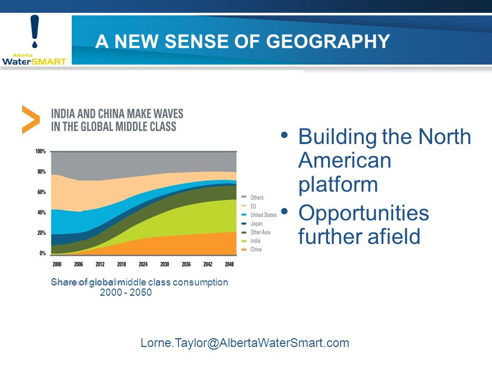 A NEW SENSE OF GEOGRAPHY Share of global middle class consumption 2000 - 2050 Lorne.Taylor@AlbertaWaterSmart.com Building the North American platform