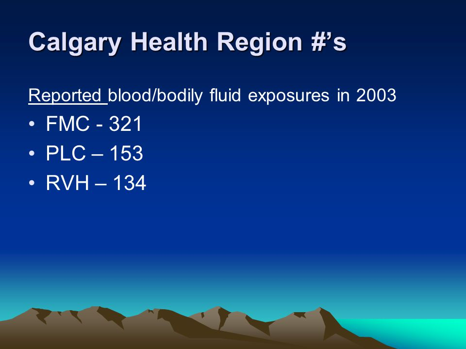 Calgary Health Region #'s Reported blood/bodily fluid exposures in 2003 FMC - 321 PLC – 153 RVH – 134