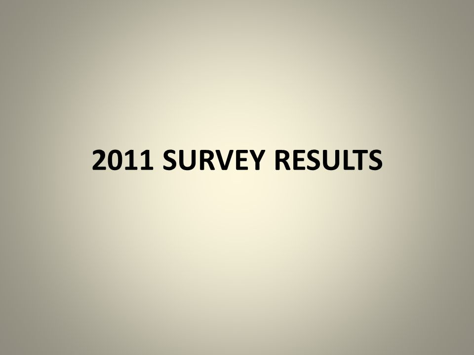 2011 SURVEY RESULTS