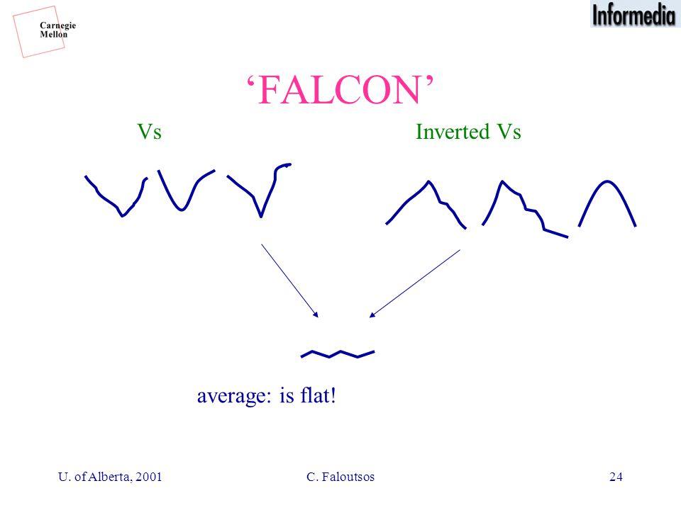 U. of Alberta, 2001C. Faloutsos24 'FALCON' Inverted VsVs average: is flat!