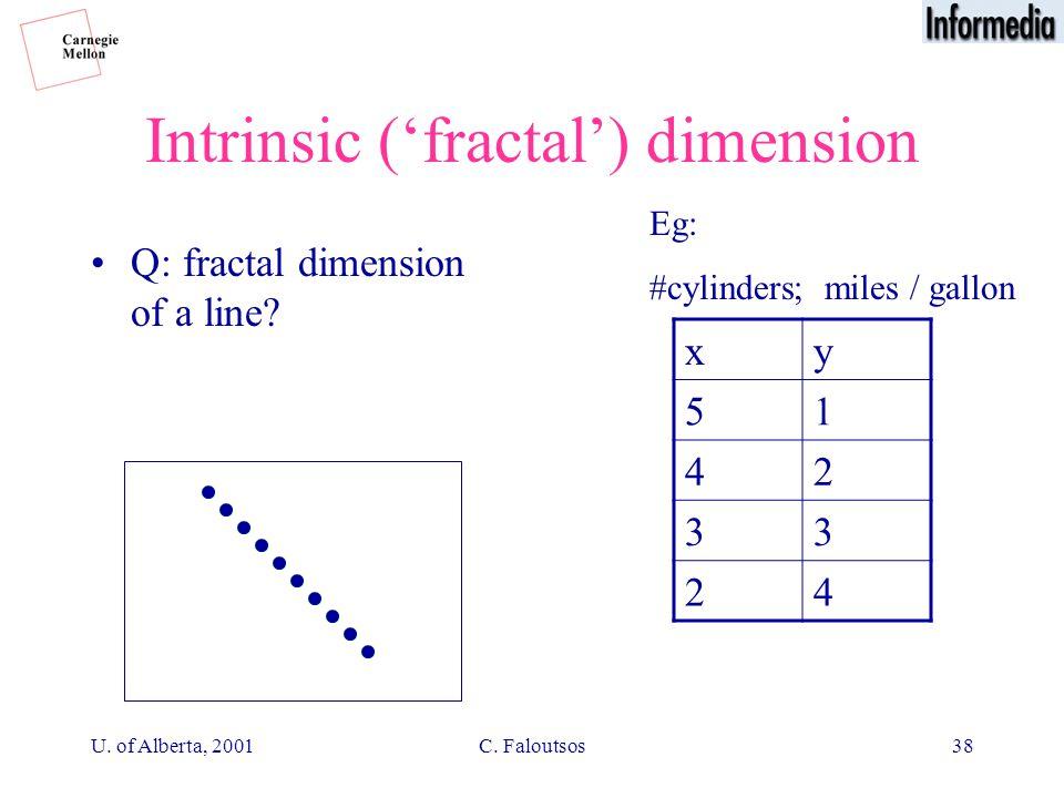 U. of Alberta, 2001C. Faloutsos38 Intrinsic ('fractal') dimension Q: fractal dimension of a line.