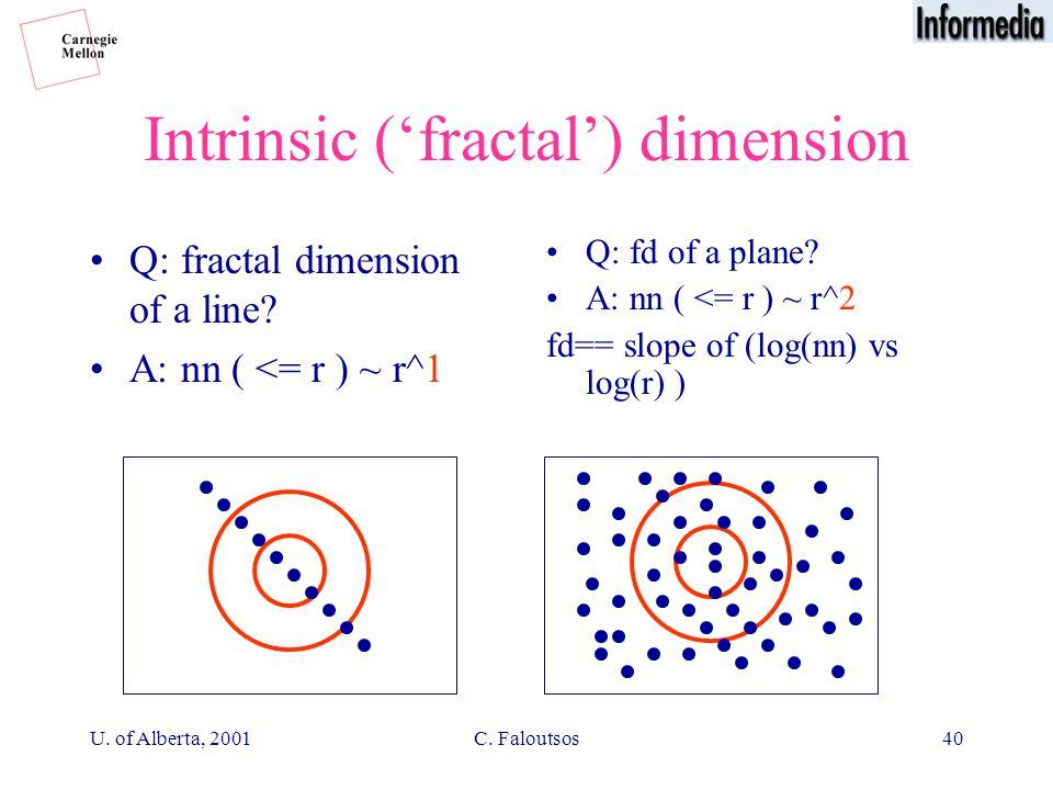 U. of Alberta, 2001C. Faloutsos40 Intrinsic ('fractal') dimension Q: fractal dimension of a line.