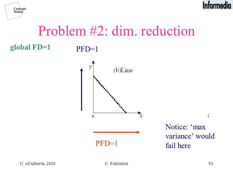 U. of Alberta, 2001C. Faloutsos53 Problem #2: dim.