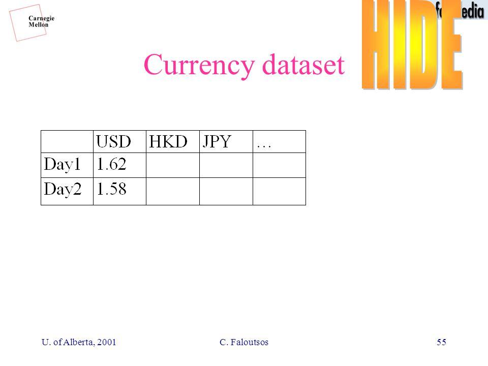 U. of Alberta, 2001C. Faloutsos55 Currency dataset