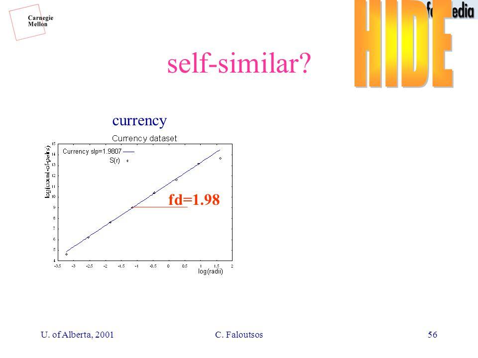 U. of Alberta, 2001C. Faloutsos56 self-similar? fd=1.98 fd=4.25 currency eigenfaces