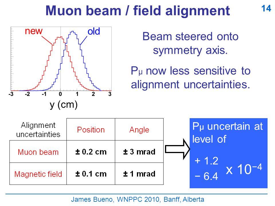 P μ uncertain at level of Muon beam / field alignment James Bueno, WNPPC 2010, Banff, Alberta Beam steered onto symmetry axis.