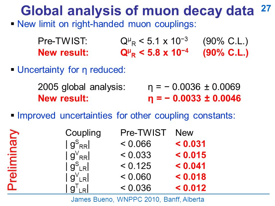 Global analysis of muon decay data James Bueno, WNPPC 2010, Banff, Alberta 27  New limit on right-handed muon couplings: Pre-TWIST:Q μ R < 5.1 x 10 −3 (90% C.L.) New result:Q μ R < 5.8 x 10 −4 (90% C.L.)  Uncertainty for η reduced: 2005 global analysis:η = − 0.0036 ± 0.0069 New result:η = − 0.0033 ± 0.0046  Improved uncertainties for other coupling constants: CouplingPre-TWISTNew | g S RR | < 0.066< 0.031 | g V RR | < 0.033< 0.015 | g S LR | < 0.125< 0.041 | g V LR | < 0.060< 0.018 | g T LR | < 0.036< 0.012 Preliminary