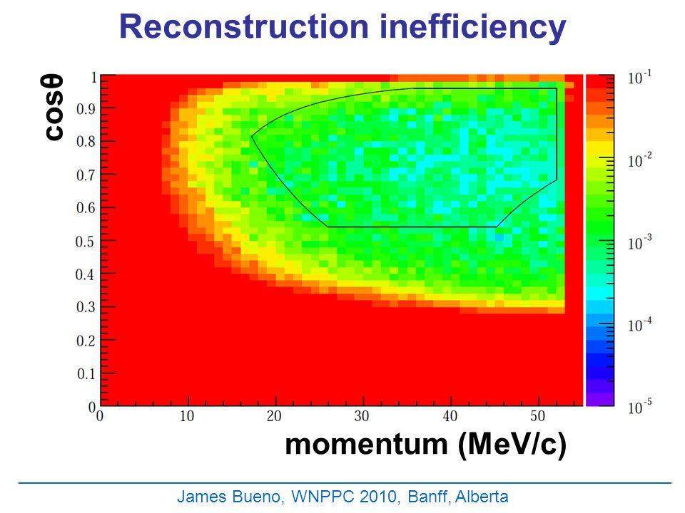 Reconstruction inefficiency James Bueno, WNPPC 2010, Banff, Alberta cosθ momentum (MeV/c)
