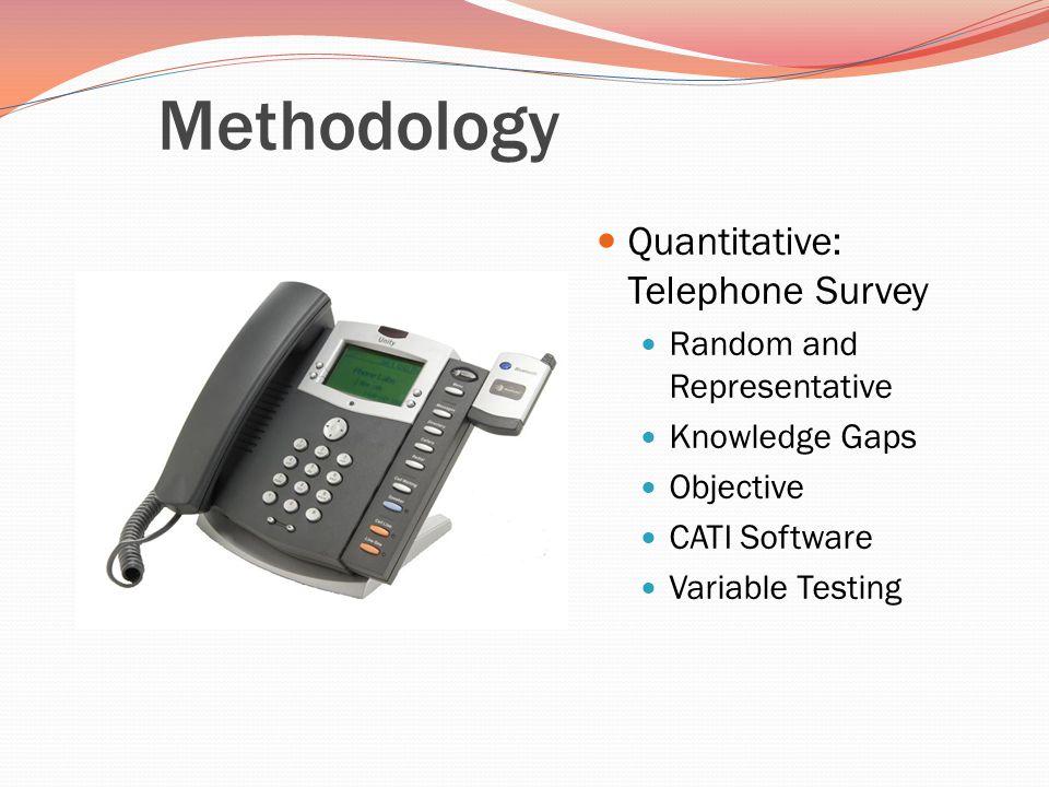 Methodology Quantitative: Telephone Survey Random and Representative Knowledge Gaps Objective CATI Software Variable Testing
