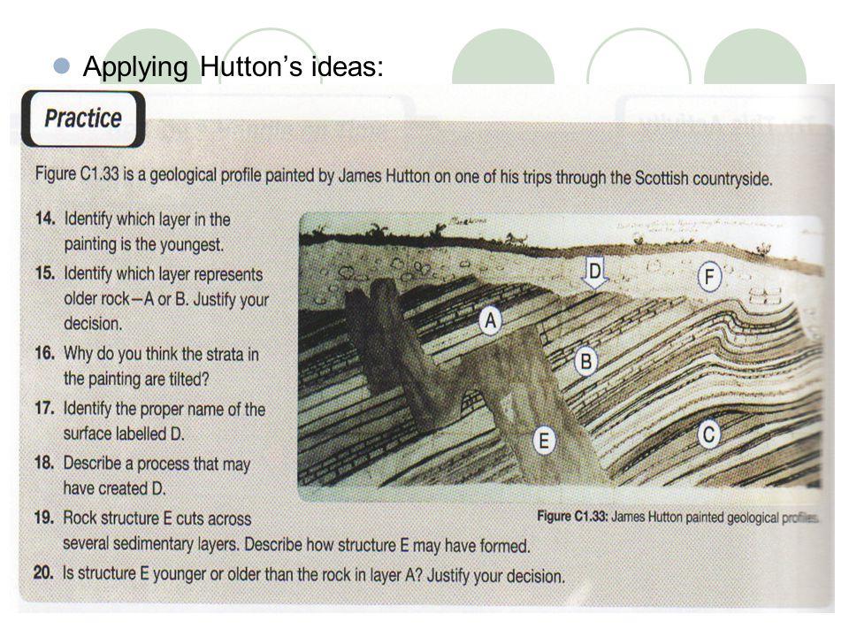 Applying Hutton's ideas:
