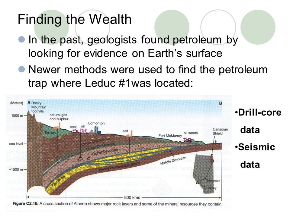 Finding the Wealth In the past, geologists found petroleum by looking for evidence on Earth's surface Newer methods were used to find the petroleum tr