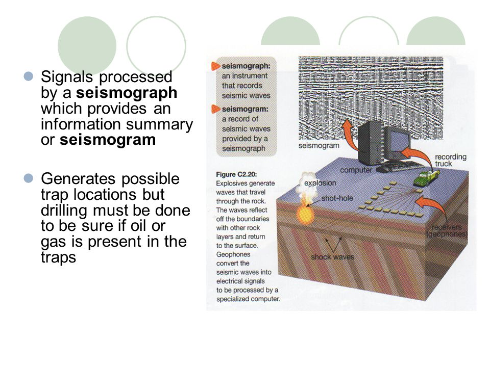 Signals processed by a seismograph which provides an information summary or seismogram Generates possible trap locations but drilling must be done to