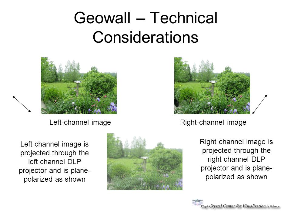 Geowall – Technical Considerations Projectors are stacked vertically with 3 rotational and translational degrees-of- freedom Computer should be equipped with a video board capable of running 2 monitors Passive stereo – image stacking Crude alignment can be achieved using separate monitor windows from each projector