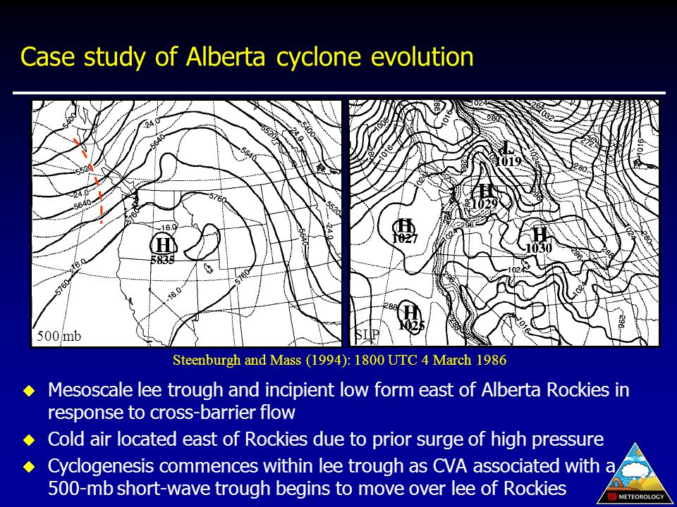 Case study of Alberta cyclone evolution  Mesoscale lee trough and incipient low form east of Alberta Rockies in response to cross-barrier flow  Cold air located east of Rockies due to prior surge of high pressure  Cyclogenesis commences within lee trough as CVA associated with a 500-mb short-wave trough begins to move over lee of Rockies 500 mb SLP Steenburgh and Mass (1994): 1800 UTC 4 March 1986