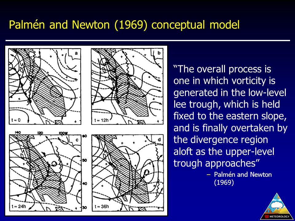 Palmén and Newton (1969) conceptual model The overall process is one in which vorticity is generated in the low-level lee trough, which is held fixed to the eastern slope, and is finally overtaken by the divergence region aloft as the upper-level trough approaches –Palmén and Newton (1969)