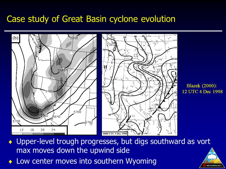 Case study of Great Basin cyclone evolution  Upper-level trough progresses, but digs southward as vort max moves down the upwind side  Low center moves into southern Wyoming Blazek (2000): 12 UTC 4 Dec 1998