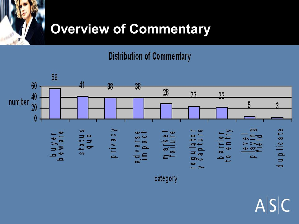 Overview of Commentary