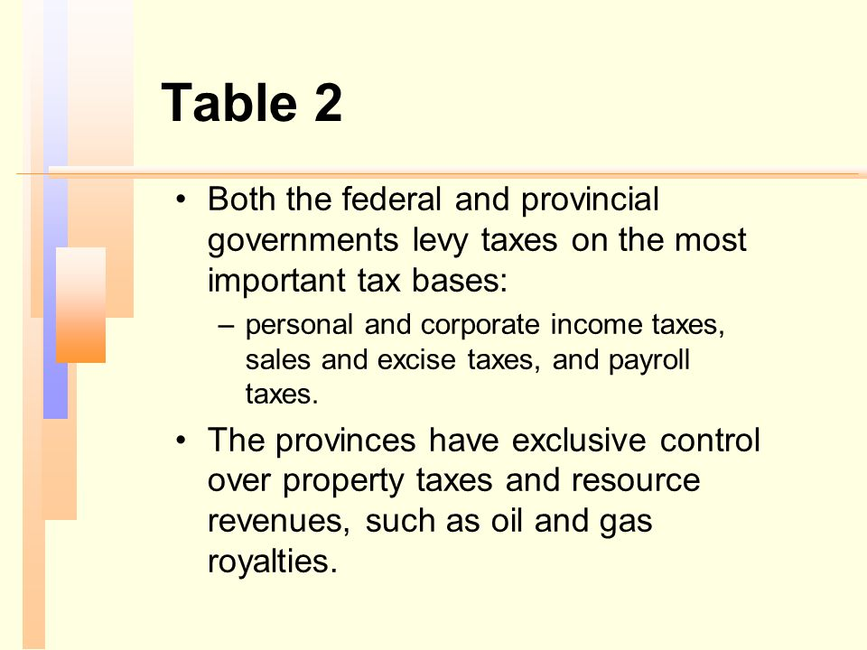 Table 2 Both the federal and provincial governments levy taxes on the most important tax bases: –personal and corporate income taxes, sales and excise