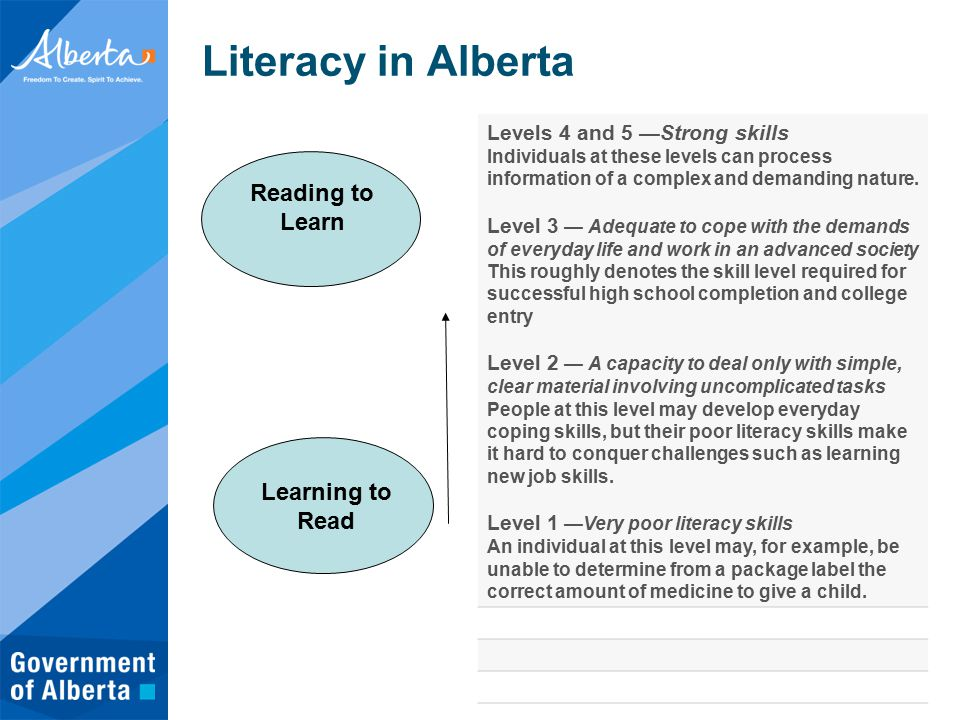 Literacy in Alberta Levels 4 and 5 —Strong skills Individuals at these levels can process information of a complex and demanding nature.