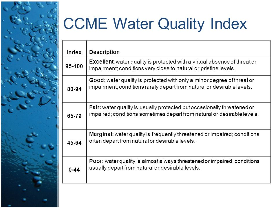 CCME Water Quality Index Index Description 95-100 Excellent: water quality is protected with a virtual absence of threat or impairment; conditions very close to natural or pristine levels.