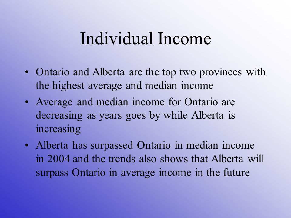 Individual Income Ontario and Alberta are the top two provinces with the highest average and median income Average and median income for Ontario are decreasing as years goes by while Alberta is increasing Alberta has surpassed Ontario in median income in 2004 and the trends also shows that Alberta will surpass Ontario in average income in the future